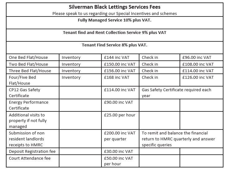 Landlord Rental Process Silverman Black Estate Agents